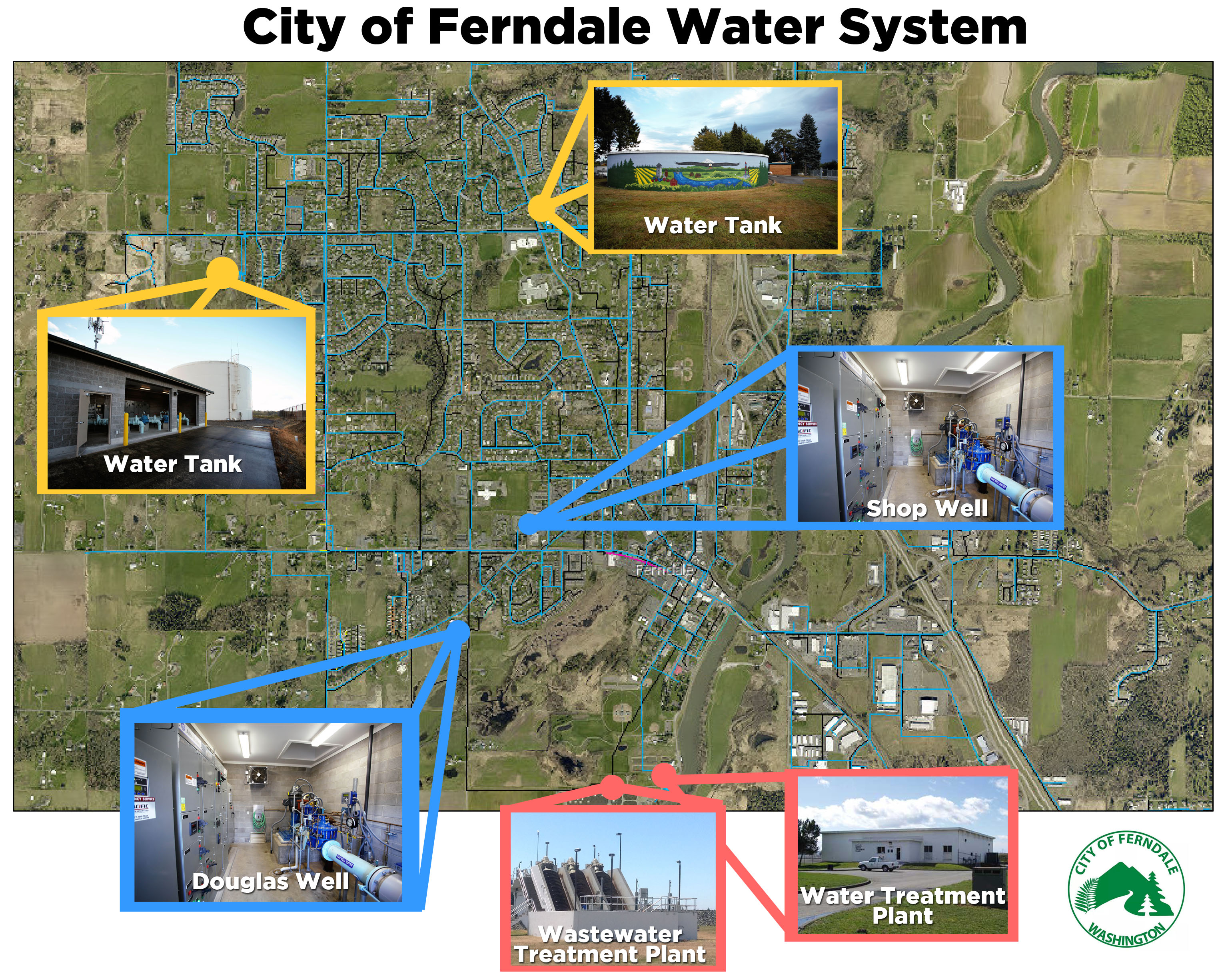 Water in Ferndale – From Well to Faucet | City of Ferndale