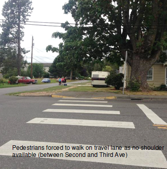 sidewalk-current-state